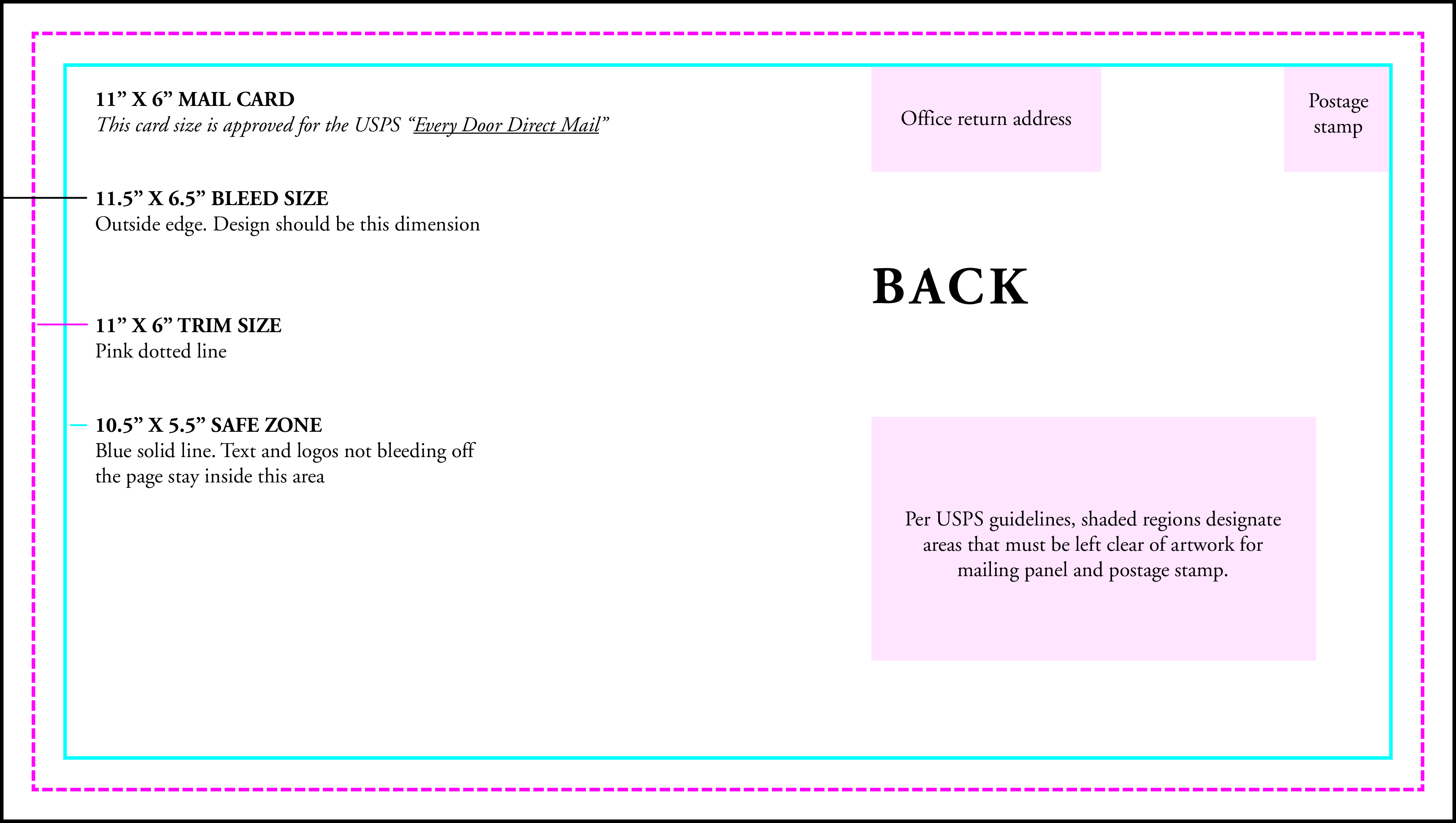6x11 Direct Mail Card Design Layout